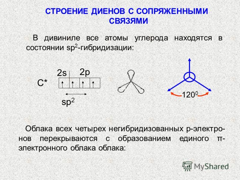 В дивиниле все атомы углерода находятся в состоянии sp 2 -гибридизации: С* sp 2 2s 2p 120 0 Облака всех четырех негибридизованных р-электро- нов перекрываются с образованием единого π- электронного облака облака: СТРОЕНИЕ ДИЕНОВ С СОПРЯЖЕННЫМИ СВЯЗЯМ