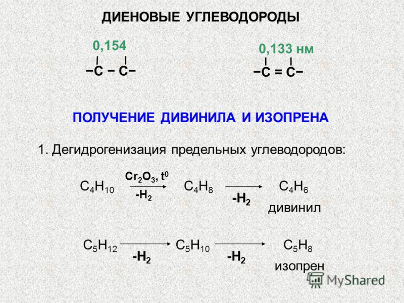 ДИЕНОВЫЕ УГЛЕВОДОРОДЫ 0,154 С 0,133 нм С = С ПОЛУЧЕНИЕ ДИВИНИЛА И ИЗОПРЕНА 1. Дегидрогенизация предельных углеводородов: С 4 H 10 C 4 H 8 C 4 H 6 Cr 2 O 3, t 0 -H 2 дивинил С 5 H 12 C 5 H 10 C 5 H 8 изопрен -H 2