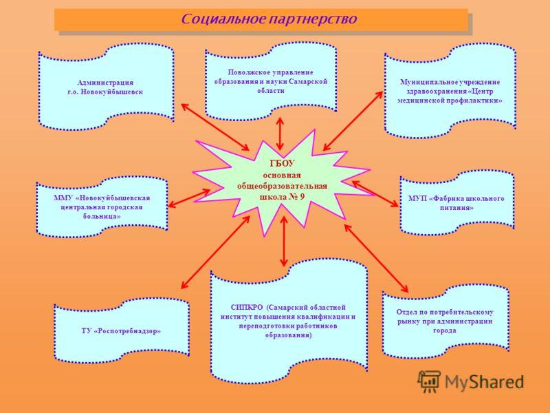 центр здорового питания оренбург вакансии