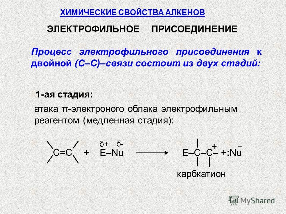 ЭЛЕКТРОФИЛЬНОЕ ПРИСОЕДИНЕНИЕ 1-ая стадия: атака π-электроного облака электрофильным реагентом (медленная стадия): карбкатион + E–C–C– +:Nu C=C δ+δ+ δ-δ- + E–Nu ХИМИЧЕСКИЕ СВОЙСТВА АЛКЕНОВ – Процесс электрофильного присоединения к двойной (С–С)–связи