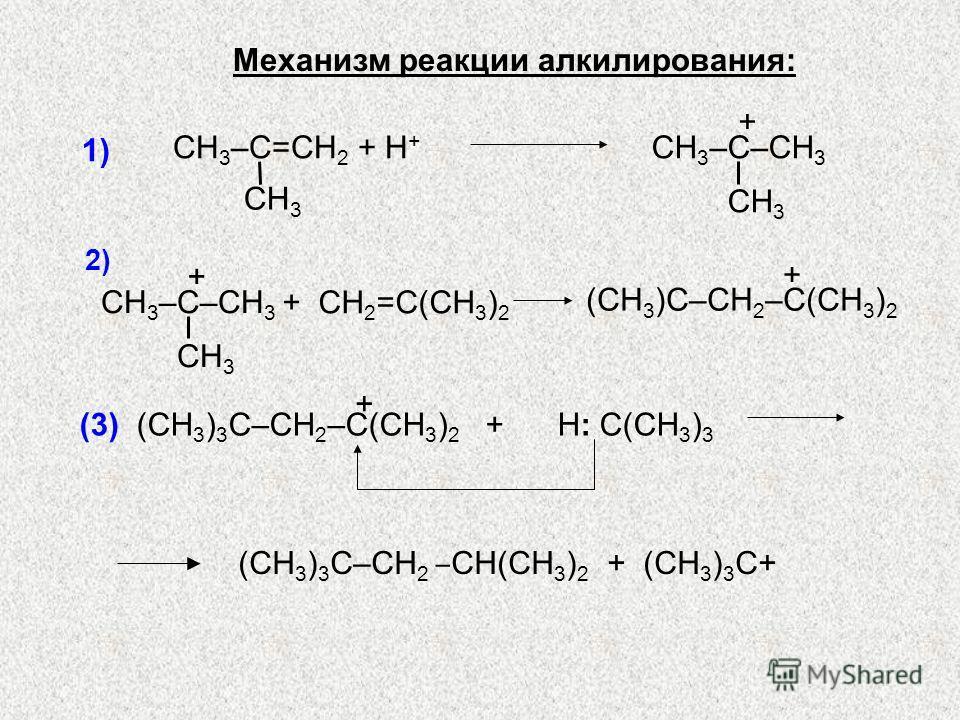 Механизм реакции алкилирования: СН 3 –С=СН 2 + Н + СН 3 СН 3 –С–СН 3 + 1) + СН 2 =С(СН 3 ) 2 + (СН 3 )С–СН 2 –С(СН 3 ) 2 2) СН 3 СН 3 –С–СН 3 + + (3) (СН 3 ) 3 С–СН 2 –С(СН 3 ) 2 + Н: С(СН 3 ) 3 (СН 3 ) 3 С–СН 2 СН(СН 3 ) 2 + (СН 3 ) 3 С+