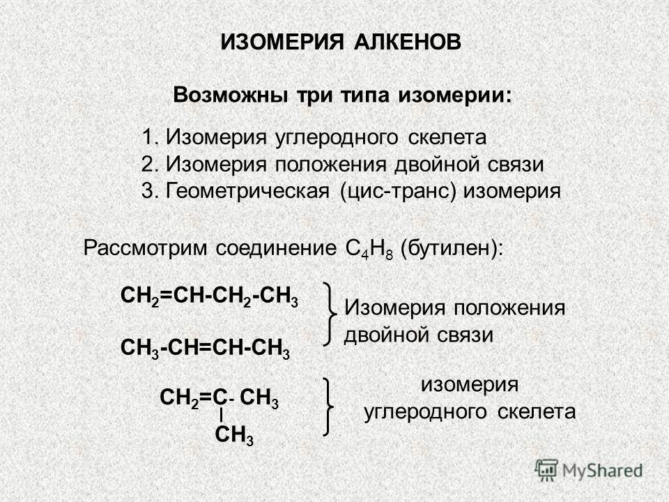 ИЗОМЕРИЯ АЛКЕНОВ Возможны три типа изомерии: 1. Изомерия углеродного скелета 2. Изомерия положения двойной связи 3. Геометрическая (цис-транс) изомерия Рассмотрим соединение С 4 H 8 (бутилен): СH 2 =CH-CH 2 -CH 3 CH 3 -CH=CH-CH 3 CH 2 =C - CH 3 CH 3