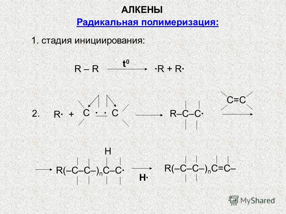 Радикальная полимеризация: 1. стадия инициирования: R – RR + R t0t0 C=C R–C–C R + C C 2. H H R(–C–C–) n C–C R(–C–C–) n C=C– АЛКЕНЫ