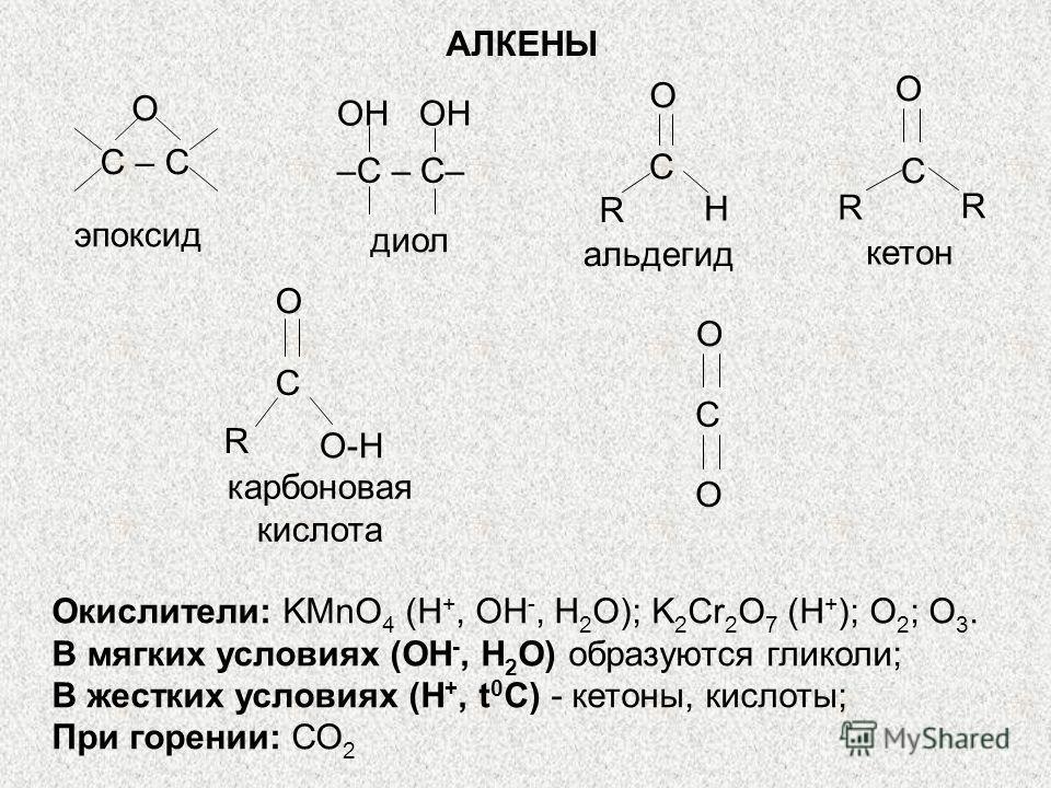 эпоксид O C – CC – C диол –C – C– OH альдегид O H R C кетон O R R C карбоновая кислота O O-H R С O O С Окислители: KMnO 4 (H +, OH -, H 2 O); K 2 Cr 2 O 7 (H + ); O 2 ; O 3. В мягких условиях (OH -, H 2 O) образуются гликоли; В жестких условиях (Н +,