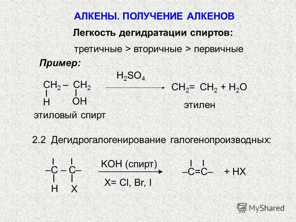 Легкость дегидратации спиртов: третичные > вторичные > первичные Пример: H 2 SO 4 этиловый спирт этилен CH 2 = CH 2 + H 2 O ОН Н CH 2 – CH 2 2.2 Дегидрогалогенирование галогенопроизводных: X= Cl, Br, I KOH (спирт) –C=C– + HX H Х –C – C– АЛКЕНЫ. ПОЛУЧ