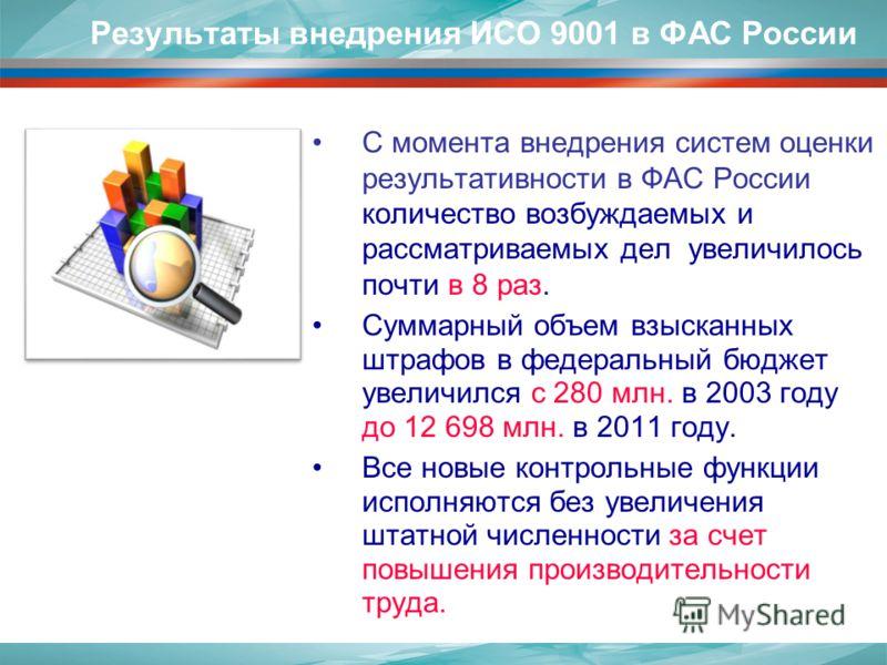 Результаты внедрения ИСО 9001 в ФАС России С момента внедрения систем оценки результативности в ФАС России количество возбуждаемых и рассматриваемых дел увеличилось почти в 8 раз. Суммарный объем взысканных штрафов в федеральный бюджет увеличился с 2