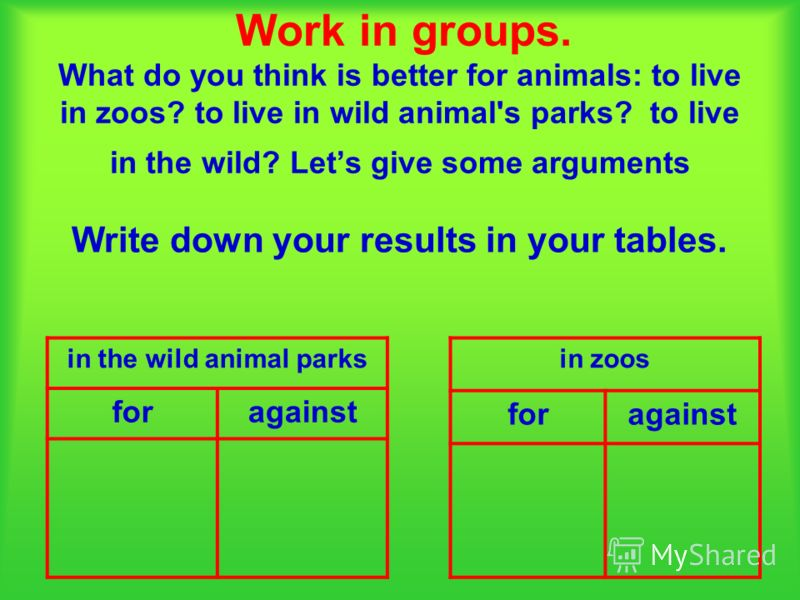 Work in groups. What do you think is better for animals: to live in zoos? to live in wild animal's parks? to live in the wild? Lets give some arguments Write down your results in your tables. in the wild animal parks foragainst in zoos foragainst