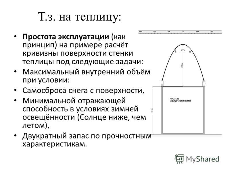 Простота эксплуатации (как принцип) на примере расчёт кривизны поверхности стенки теплицы под следующие задачи: Максимальный внутренний объём при условии: Самосброса снега с поверхности, Минимальной отражающей способность в условиях зимней освещённос