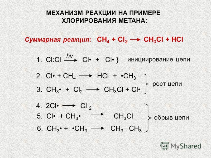 МЕХАНИЗМ РЕАКЦИИ НА ПРИМЕРЕ ХЛОРИРОВАНИЯ МЕТАНА: Суммарная реакция: CH 4 + Cl 2 CH 3 Cl + HCl 1. Cl:Cl Cl + Cl } инициирование цепи hv 2. Сl + CH 4 HCl + CH 3 3. CH 3 + Cl 2 CH 3 Cl + Cl рост цепи 4. 2Cl Сl 2 5. Cl + CH 3 CH 3 Cl 6. CH 3 + CH 3 CH 3
