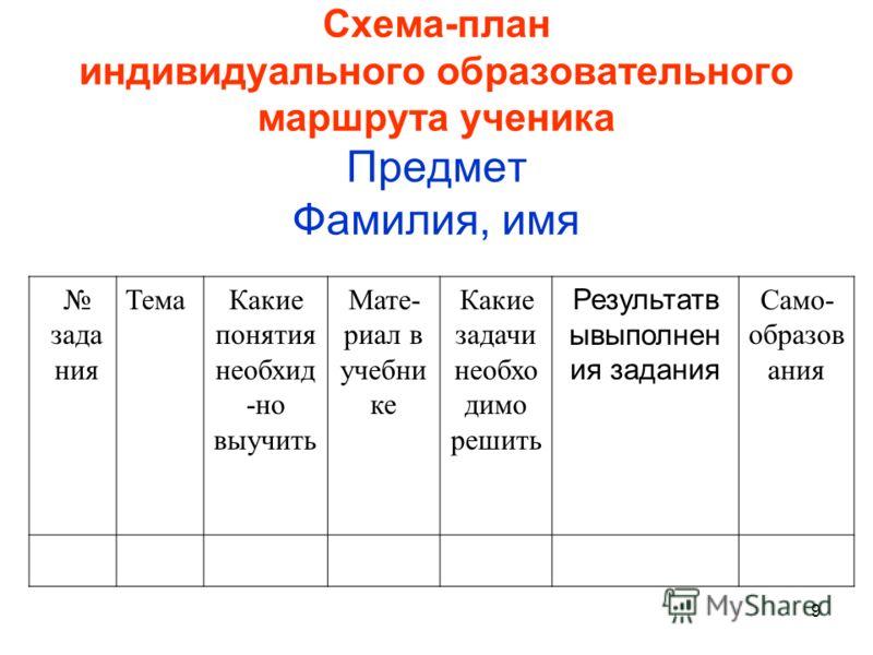 9 Схема-план индивидуального