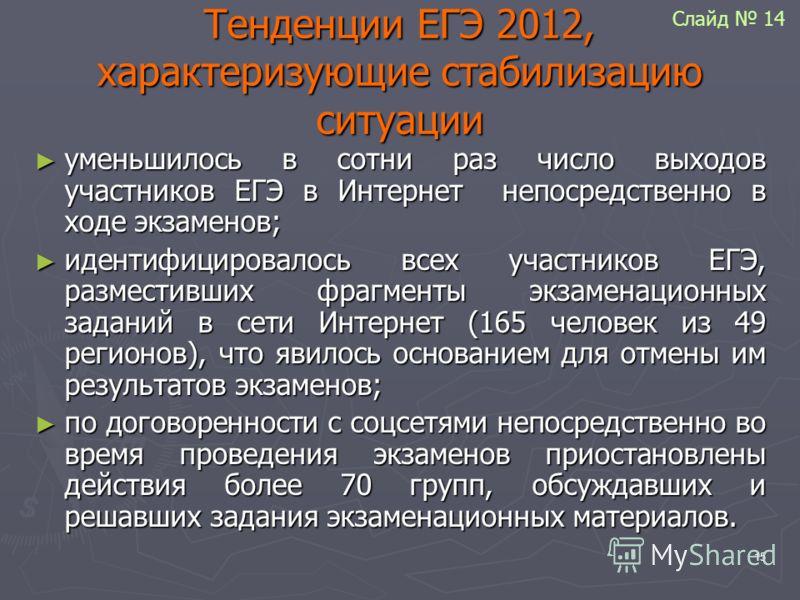 15 Тенденции ЕГЭ 2012, характеризующие стабилизацию ситуации уменьшилось в сотни раз число выходов участников ЕГЭ в Интернет непосредственно в ходе экзаменов; уменьшилось в сотни раз число выходов участников ЕГЭ в Интернет непосредственно в ходе экза