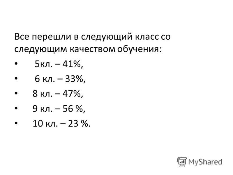 Все перешли в следующий класс со следующим качеством обучения: 5кл. – 41%, 6 кл. – 33%, 8 кл. – 47%, 9 кл. – 56 %, 10 кл. – 23 %.