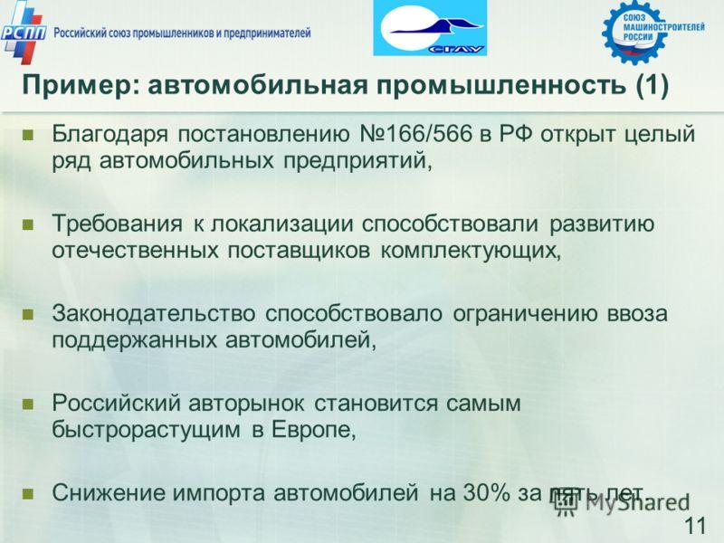 Пример: автомобильная промышленность (1) Благодаря постановлению 166/566 в РФ открыт целый ряд автомобильных предприятий, Требования к локализации способствовали развитию отечественных поставщиков комплектующих, Законодательство способствовало ограни