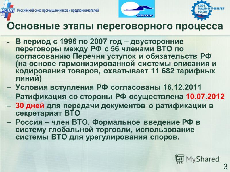 Основные этапы переговорного процесса – В период с 1996 по 2007 год – двусторонние переговоры между РФ с 56 членами ВТО по согласованию Перечня уступок и обязательств РФ (на основе гармонизированной системы описания и кодирования товаров, охватывает