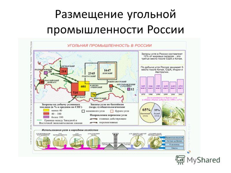 Размещение угольной промышленности России