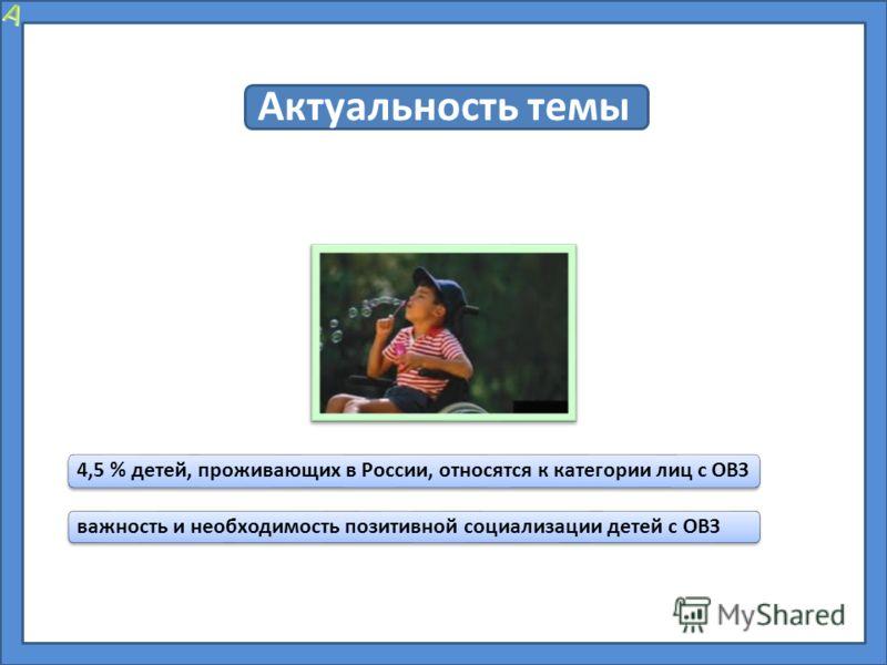 4,5 % детей, проживающих в России, относятся к категории лиц с ОВЗ важность и необходимость позитивной социализации детей с ОВЗ Актуальность темы