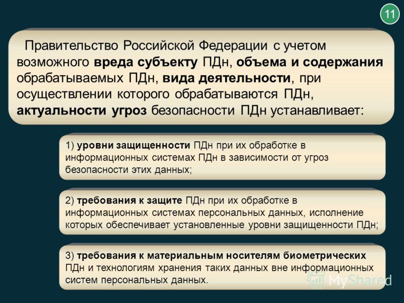Правительство Российской Федерации с учетом возможного вреда субъекту ПДн, объема и содержания обрабатываемых ПДн, вида деятельности, при осуществлении которого обрабатываются ПДн, актуальности угроз безопасности ПДн устанавливает: 11 1) уровни защищ