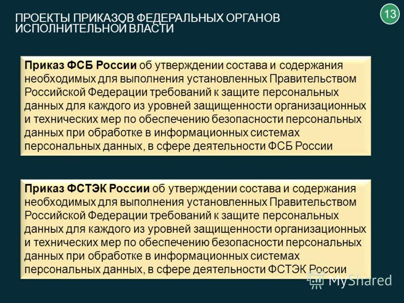 Приказ ФСБ России об утверждении состава и содержания необходимых для выполнения установленных Правительством Российской Федерации требований к защите персональных данных для каждого из уровней защищенности организационных и технических мер по обеспе