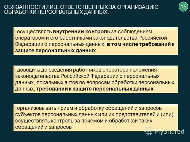 осуществлять внутренний контроль за соблюдением оператором и его работниками законодательства Российской Федерации о персональных данных, в том числе требований к защите персональных данных доводить до сведения работников оператора положения законода