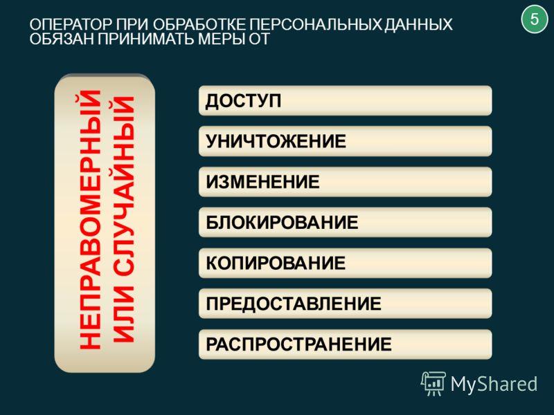 ОПЕРАТОР ПРИ ОБРАБОТКЕ ПЕРСОНАЛЬНЫХ ДАННЫХ ОБЯЗАН ПРИНИМАТЬ МЕРЫ ОТ 5 НЕПРАВОМЕРНЫЙ ИЛИ СЛУЧАЙНЫЙ ДОСТУП УНИЧТОЖЕНИЕ ИЗМЕНЕНИЕ БЛОКИРОВАНИЕ КОПИРОВАНИЕ ПРЕДОСТАВЛЕНИЕ РАСПРОСТРАНЕНИЕ