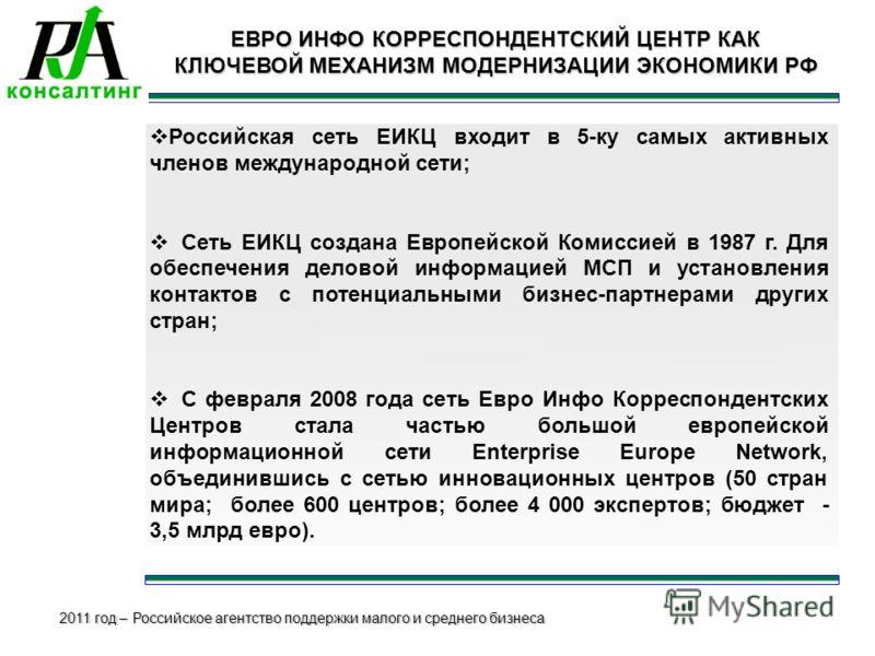 2011 год – Российское агентство поддержки малого и среднего бизнеса ЕВРО ИНФО КОРРЕСПОНДЕНТСКИЙ ЦЕНТР КАК КЛЮЧЕВОЙ МЕХАНИЗМ МОДЕРНИЗАЦИИ ЭКОНОМИКИ РФ Российская сеть ЕИКЦ входит в 5-ку самых активных членов международной сети; Сеть ЕИКЦ создана Европ