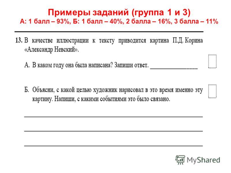 Примеры заданий (группа 1 и 3) А: 1 балл – 93%, Б: 1 балл – 40%, 2 балла – 16%, 3 балла – 11%