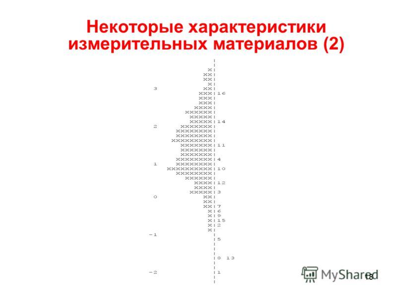 Некоторые характеристики измерительных материалов (2) 18