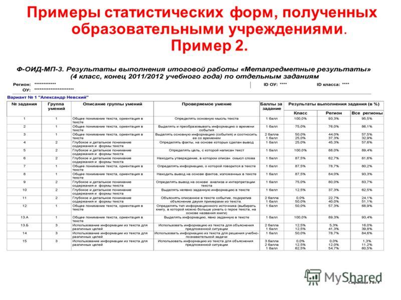 Примеры статистических форм, полученных образовательными учреждениями. Пример 2. 21