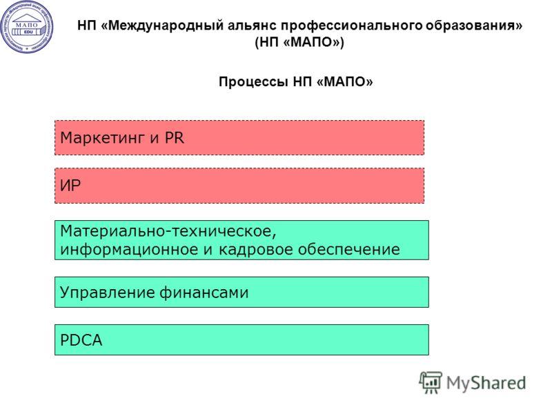 Процессы НП «МАПО» НП «Международный альянс профессионального образования» (НП «МАПО») Материально-техническое, информационное и кадровое обеспечение Управление финансами PDCA Маркетинг и PR ИР
