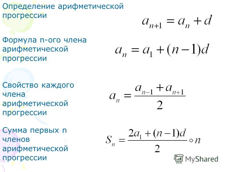Определение арифметической прогрессии Формула n-ого члена арифметической прогрессии Свойство каждого члена арифметической прогрессии Сумма первых n членов арифметической прогрессии