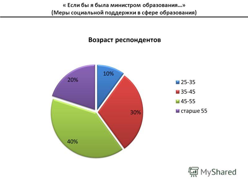 « Если бы я была министром образования…» (Меры социальной поддержки в сфере образования)