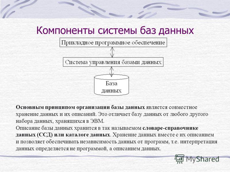 Компоненты системы баз данных Основным принципом организации базы данных является совместное хранение данных и их описаний. Это отличает базу данных от любого другого набора данных, хранящихся в ЭВМ. Описание базы данных хранится в так называемом сло