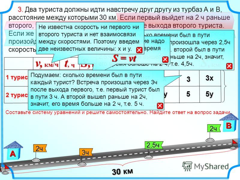 х 2 турист 1 турист v,км/ч t,t,t,t,чS,км 3 у53х5у 2ч 2ч 3. 3. Два туриста должны идти навстречу друг другу из турбаз А и В, расстояние между которыми 30 км. Если первый выйдет на 2 ч раньше второго, то они встретятся через 2,5 ч после выхода второго