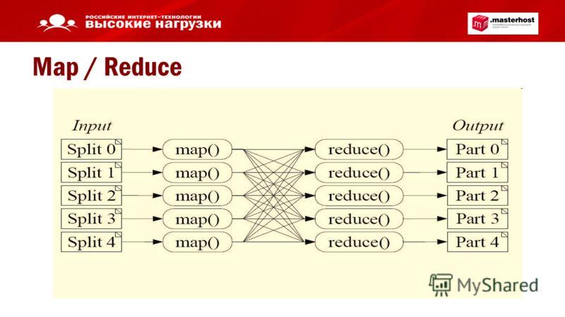 Map / Reduce