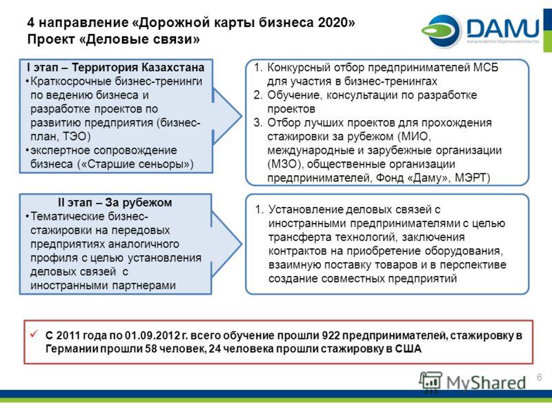I этап – Территория Казахстана Краткосрочные бизнес-тренинги по ведению бизнеса и разработке проектов по развитию предприятия (бизнес- план, ТЭО) экспертное сопровождение бизнеса («Старшие сеньоры») II этап – За рубежом Тематические бизнес- стажировк