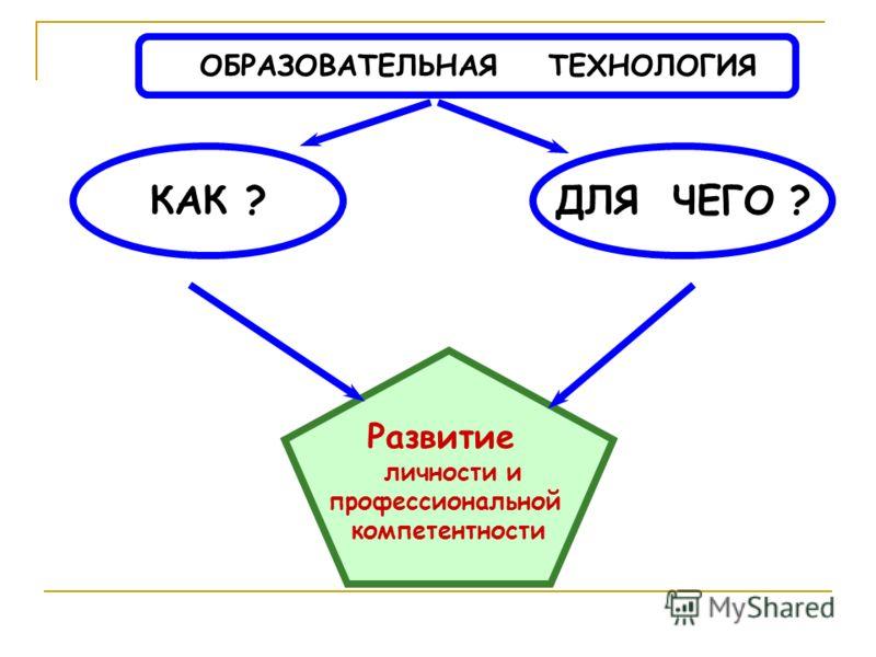 Развитие личности и профессиональной компетентности ОБРАЗОВАТЕЛЬНАЯ ТЕХНОЛОГИЯ КАК ?ДЛЯ ЧЕГО ?