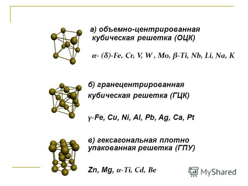 а) объемно-центрированная кубическая решетка (ОЦК) α- (δ)-Fe, Cr, V, W, Mo, β-Ti, Nb, Li, Na, K б) гранецентрированная кубическая решетка (ГЦК) γ- Fe, Cu, Ni, Al, Pb, Ag, Ca, Pt в) гексагональная плотно упакованная решетка (ГПУ) Zn, Mg, α-Ti, Cd, Be
