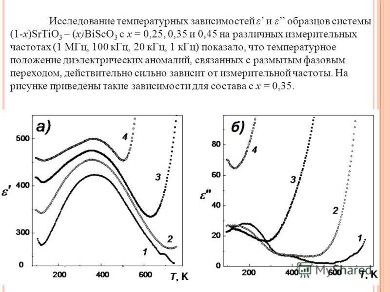 Исследование температурных зависимостей ε и ε образцов системы (1-x)SrTiO 3 – (x)BiScO 3 с x = 0,25, 0,35 и 0,45 на различных измерительных частотах (1 МГц, 100 кГц, 20 кГц, 1 кГц) показало, что температурное положение диэлектрических аномалий, связа