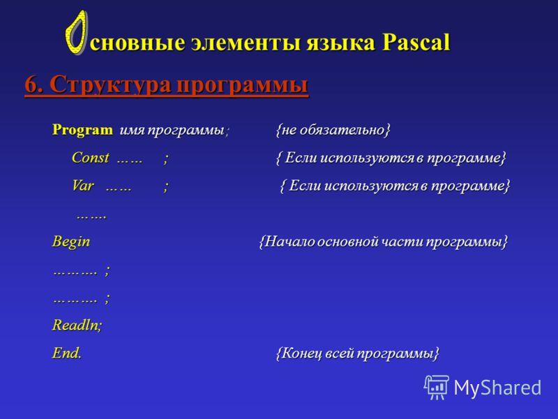 сновные элементы языка Pascal 6. Структура программы Program имя программы;{не обязательно} Const ……;{ Если используются в программе} Const ……;{ Если используются в программе} Var ……; { Если используются в программе} Var ……; { Если используются в про