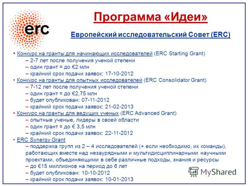 Программа «Идеи» Европейский исследовательский Совет (ERC) Конкурс на гранты для начинающих исследователей (ERC Starting Grant) – 2-7 лет после получения ученой степени – один грант = до 2 млн – крайний срок подачи заявок: 17-10-2012 Конкурс на грант