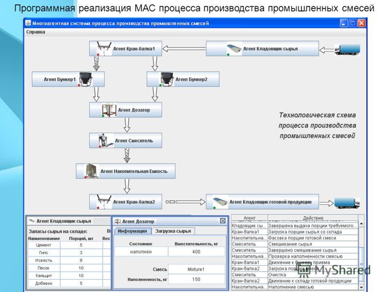 Программная реализация МАС процесса производства промышленных смесей