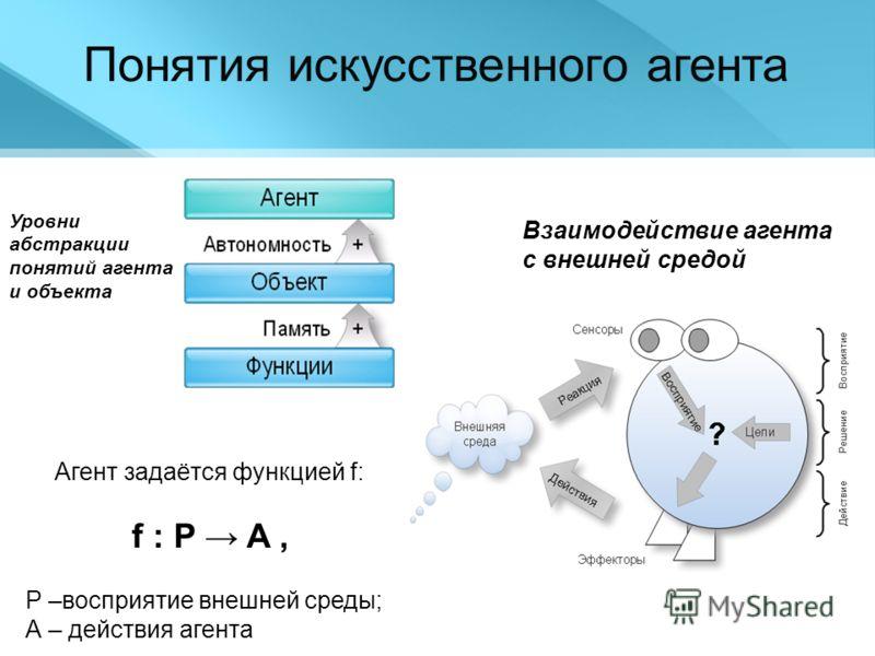 Понятия искусственного агента Уровни абстракции понятий агента и объекта Взаимодействие агента с внешней средой Агент задаётся функцией f: f : P A, P –восприятие внешней среды; А – действия агента