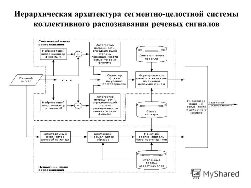 Иерархическая архитектура сегментно-целостной системы коллективного распознавания речевых сигналов