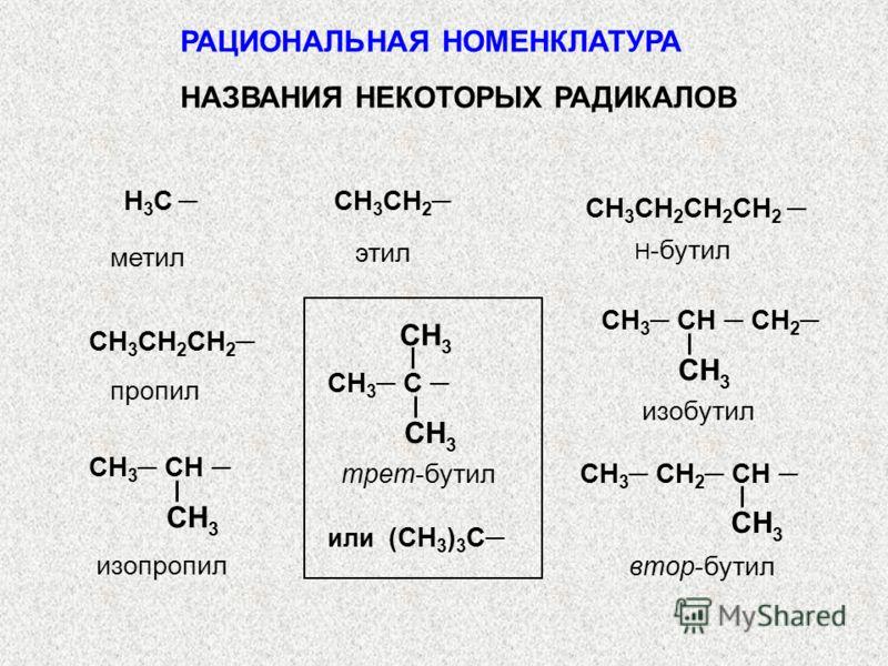 РАЦИОНАЛЬНАЯ НОМЕНКЛАТУРА НАЗВАНИЯ НЕКОТОРЫХ РАДИКАЛОВ H 3 C CH 3 CH 2 CH 2 CH 2 CH 3 CH CН3CН3 CH 3 CH CH 2 CН3CН3 CH 3 CH 2 CH CН3CН3 CH 3 CH 2 CH 3 CH 2 CH 2 метил этил пропил Н -бутил изобутил изопропил втор-бутил CH 3 C CН3CН3 CН3CН3 трет-бутил