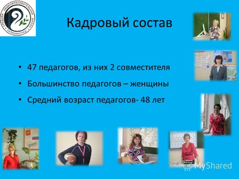 Кадровый состав 47 педагогов, из них 2 совместителя Большинство педагогов – женщины Средний возраст педагогов- 48 лет
