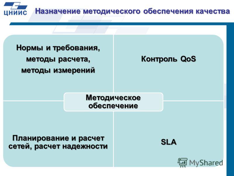 Назначение методического обеспечения качества Нормы и требования, методы расчета, методы измерений Контроль QoS Планирование и расчет сетей, расчет надежности SLA Методическое обеспечение