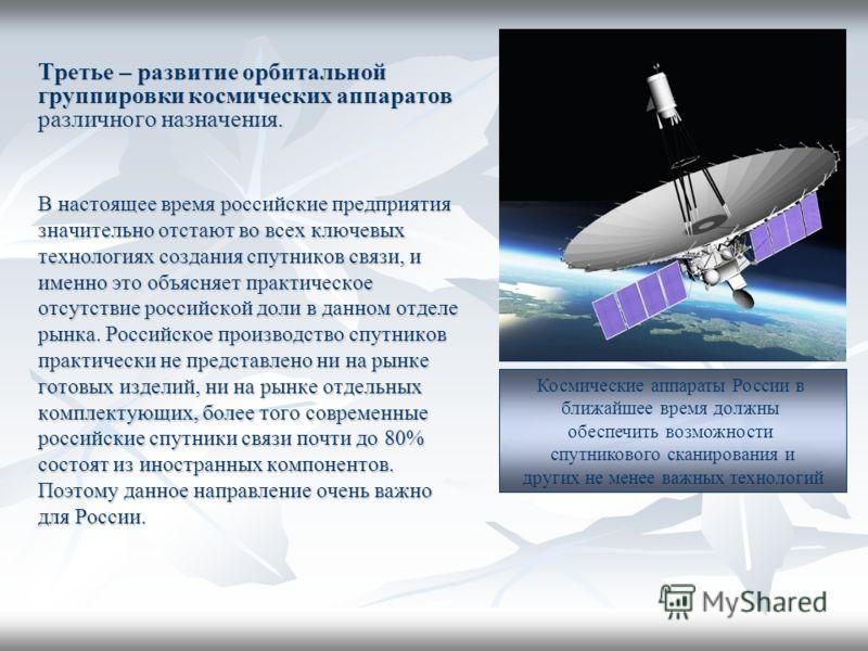 Третье – развитие орбитальной группировки космических аппаратов различного назначения. В настоящее время российские предприятия значительно отстают во всех ключевых технологиях создания спутников связи, и именно это объясняет практическое отсутствие