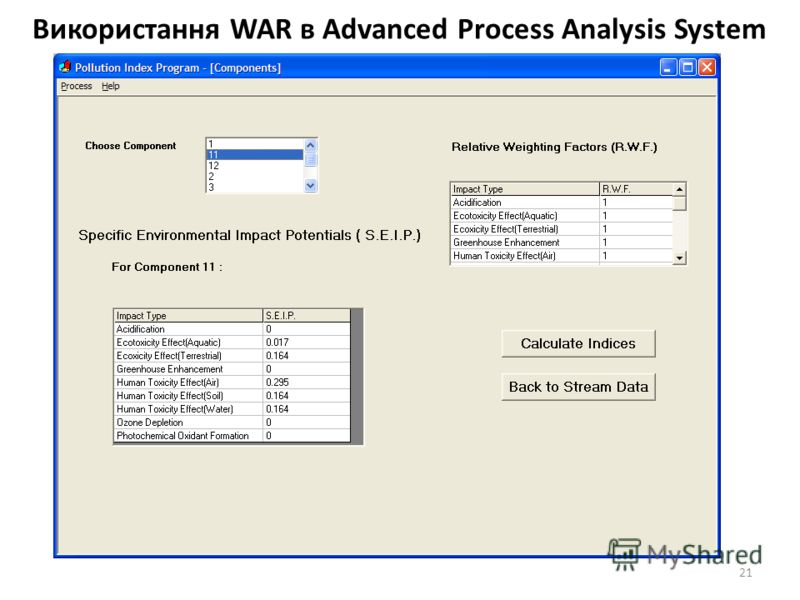 Використання WAR в Advanced Process Analysis System 21