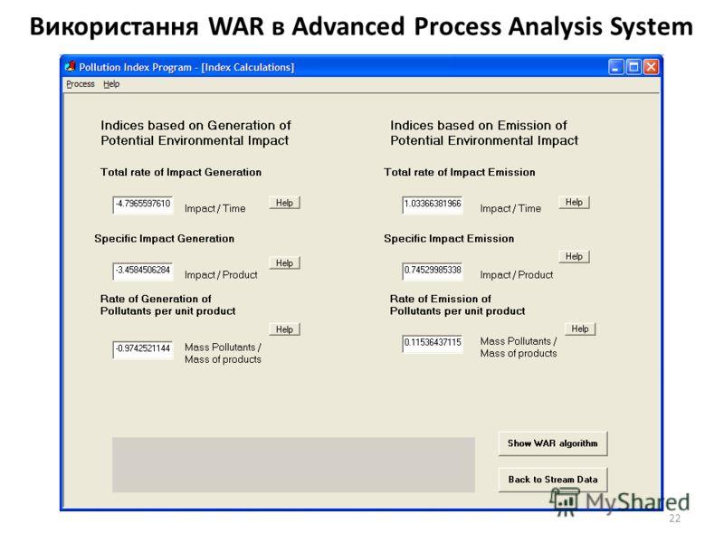 Використання WAR в Advanced Process Analysis System 22