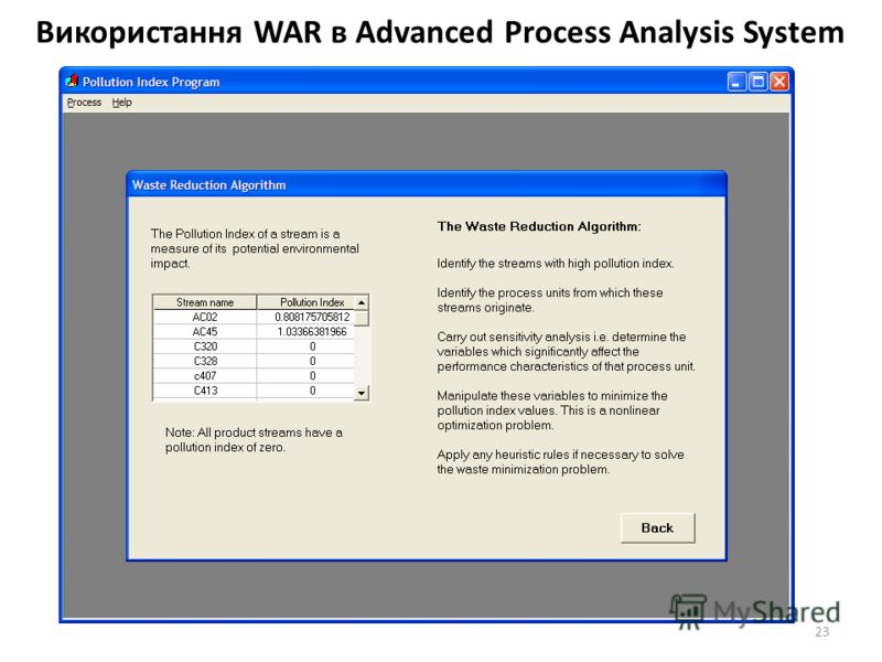 Використання WAR в Advanced Process Analysis System 23
